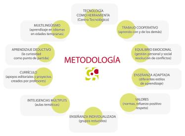 Mapa_Metodologia.png