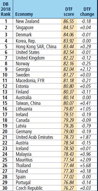 Ranking DB.png